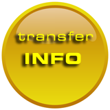 Transfer information how to proced Budapest and Vienna Airport